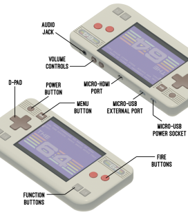 THE64_labelled_diagram_handheld_itzdrb